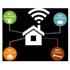 wifi pre rodinne domy web